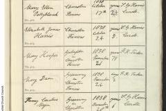 Burial Register.